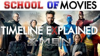 X-Men: Days of Future Past Timeline Explained