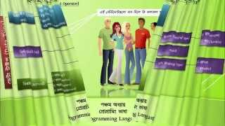 ICT Tutorial in Bangla for HSC Level (Summary of the full ICT tutorial)
