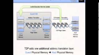 download lagu Hypervisor-based, Hardware-assisted System Monitoring gratis