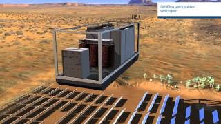 Bharat Solar Energy - How Solar Power Plant Works?! Solar Companies In India - Solar Epc Companies