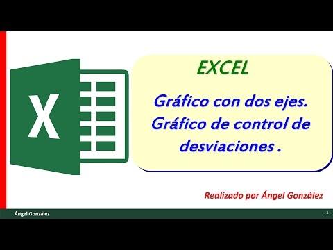 Grafico de control de desviaciones en Excel