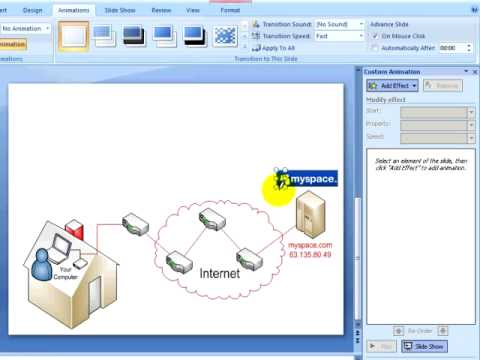 Animations For Powerpoint. PowerPoint 2007 Tutorial 3.1.