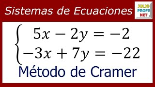 Solucin de un Sistema de Ecuaciones de 2x2 por el Mtodo de Cramer
