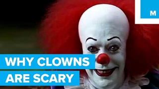 Why Some People are Scared of Clowns - Sharper Science