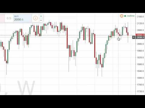 S&P 500 Index forecast for the week of June 27 2016, Technical Analysis