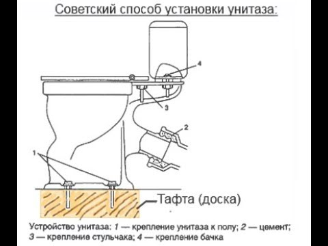 Как своими руками установить унитаз (подвесной)
