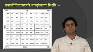 9 Various types of Vastupadchakra and method of lying ther foundation 2