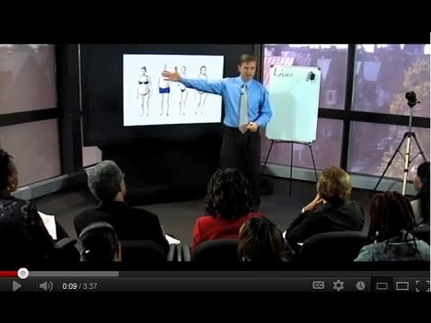 The 4 Body Types, Thyroid, Adrenal, Ovary & Liver - YouTube