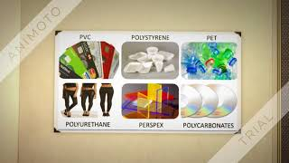 What is metal, ceramic, polymer, composite and cermets?