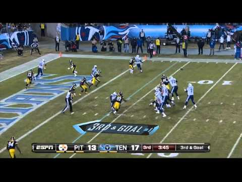 Zach Mettenberger 2014 Touchdowns