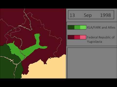 Kosovo War Every Day
