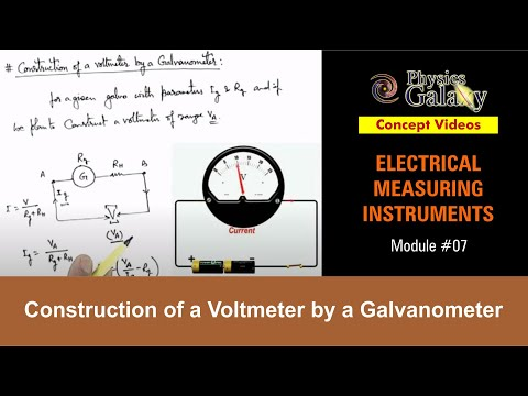 voltmeter construction An ammeter is an instrument that is used to measure the currents in a circuit a voltmeter is an instrument that is used to measure the voltage between two points in a circuit.