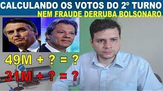 2º Turno: Nem fraude derruba Bolsonaro. Cálculo de votos - Previsão