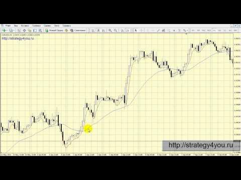 Как торговать и заработать на Форекс + стратегии и