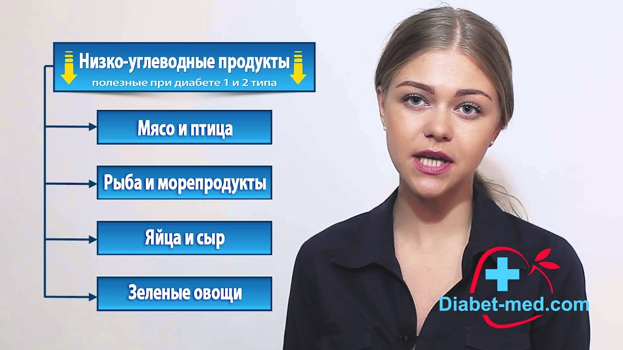 Протеины для диабетиков