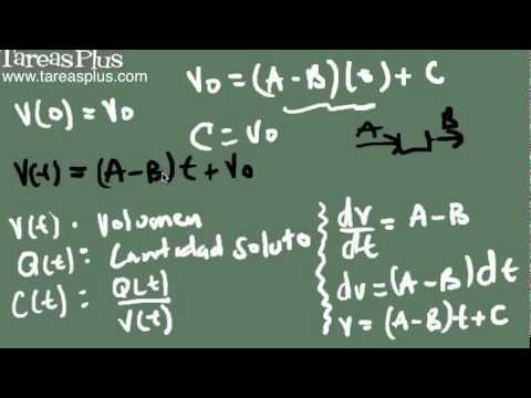 Problema de mezclas (Ecuación diferencial general)