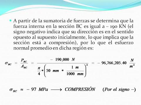 Practica III Ejemplo 1 / Esfuerzo Normal