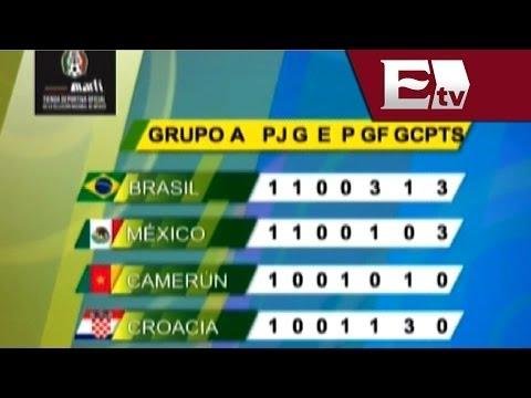 Resultados y tabla de posiciones del grupo
