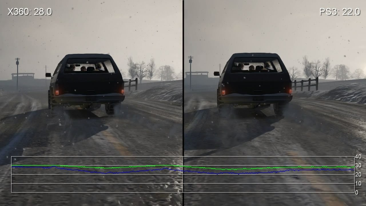 Grand Theft Auto 5 Xbox 360 vs. PS3 Cut-Scene Frame-Rate ... Xbox 360 Vs Ps3 Graphics Gta 5