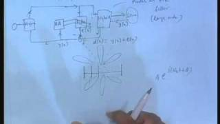 Electronics - Adaptive Signal Processing