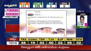 తెలంగాణ ప్రజలకు ధన్యవాదాలు తెలిపిన కేటీఆర్..- #KTR Tweets To Telangana Peoples - #TSPollsResults - netivaarthalu.com