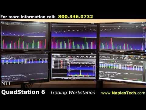Multi market trading system