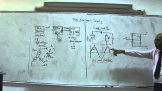 Types of Power Electronic Circuits, Part I