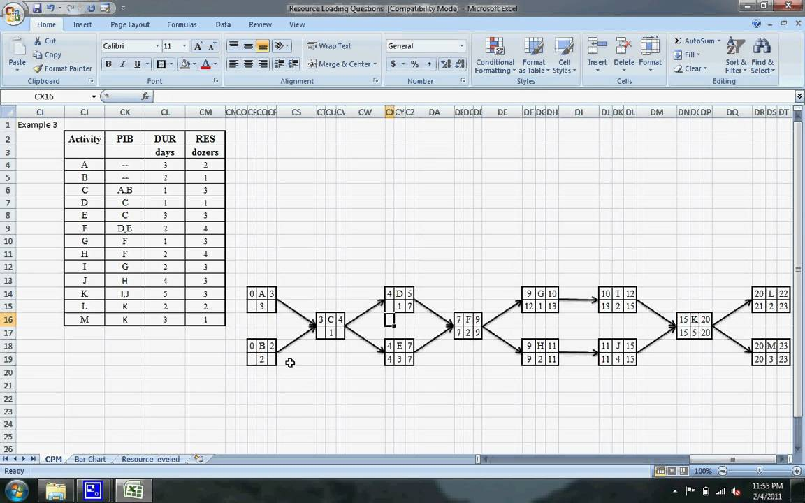 Critical Path Method Scheduling Example 3 U2013 YouTube