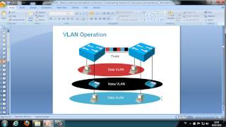 VLAN(Virtual Local Area Network) Teori  - Gökhan TATAR