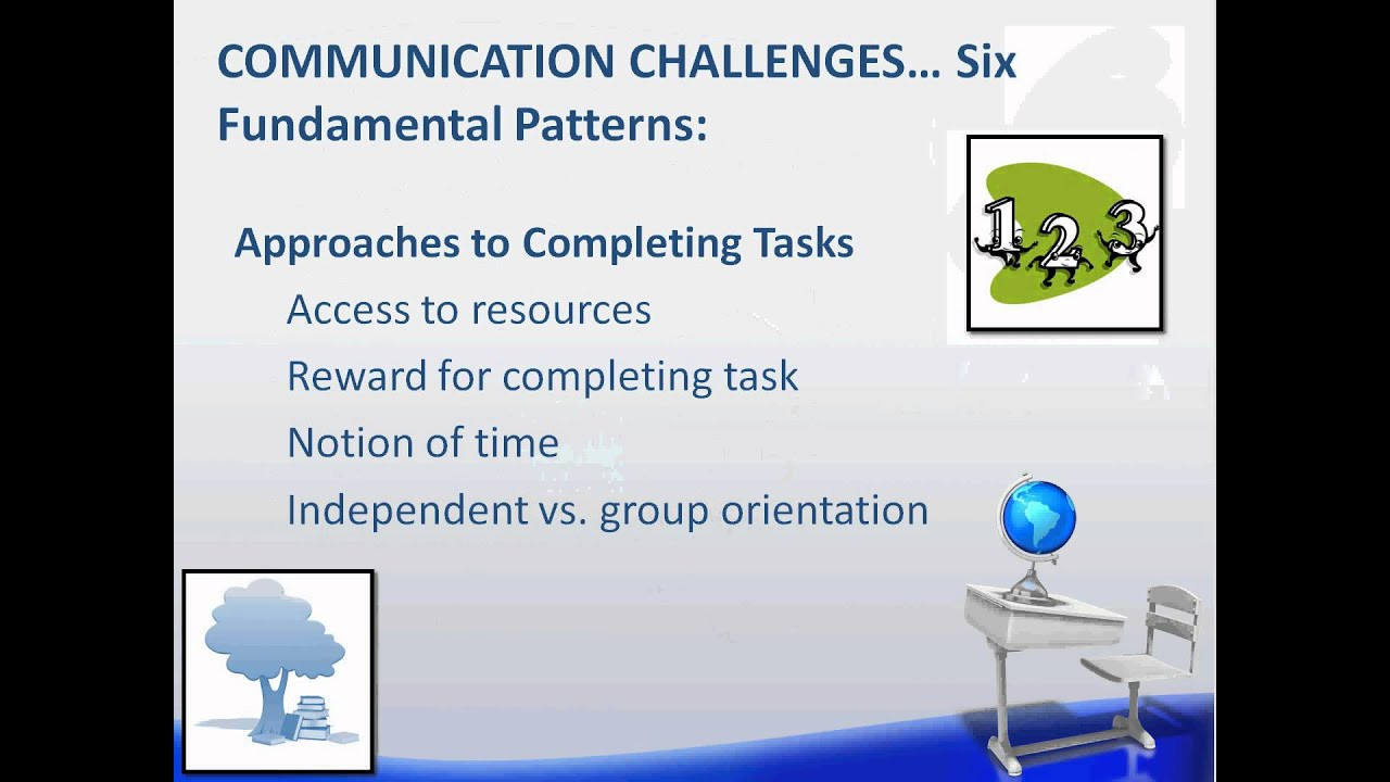 egt1 task 2 The employee has worked for the company for 2 years,  filename: wgu-egt1-task-3-50docx filesize: 2 mb downloads: 0 print length: 2 pages/slides words: na.