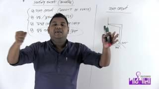 05. সমতলীয় বলজোট (সমবিন্দু নয়) - বলের মোমেন্ট - সাধারণ আলোচনা পর্ব ০১ | OnnoRokom Pathshala