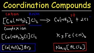 Naming Coordination Compounds - Chemistry