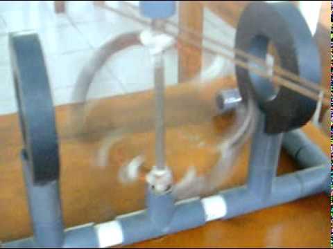 Motor Listrik Sederhana ini, merupakan penerapan konsep gaya Lorentz.
