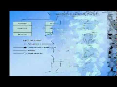 Analisis de sistemas de informacion.mp4