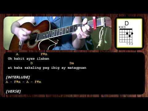 Tempura by Sponge Cola |Guitar Chords |Tutorial |Acoustic