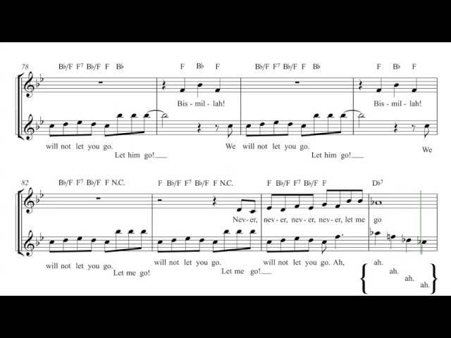 Bohemian rhapsody chords - vinpearl-baidai.info
