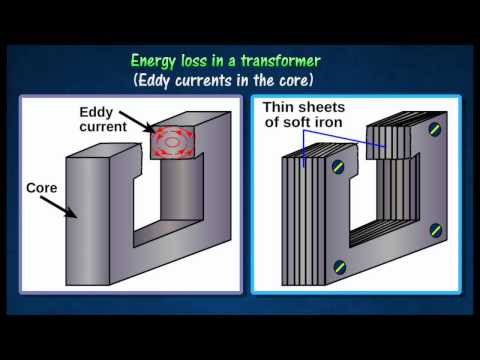 [3.5] Energy loss in a transformer