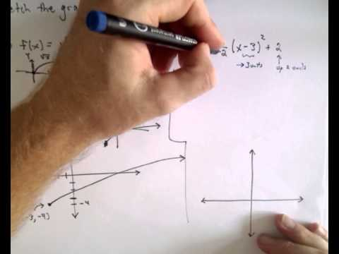 Review Problems for Calculus - Problem 52 + 53