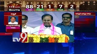 Telangana results today, It's KCR against Congress and Chandrababu Naidu