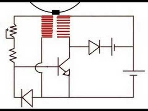 Understanding the Bedini Circuit