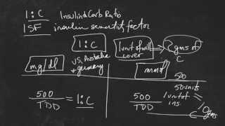 Chalk Talk 3: Adjusting Insulin Doses, Carb Ratio, Insulin Sensitivity Factor