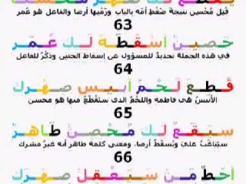عدد كلمات القرآن الكريم 6666