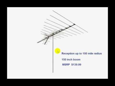 TV Antenna Review