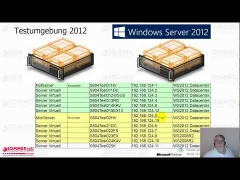 Testumgebung Office 2013 pro plus