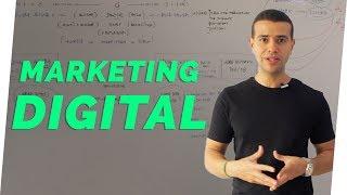 Como Usar o Marketing Digital no seu Negócio