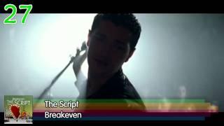 download lagu 2010 Billboard Hot100 Year-end Top50 Songs gratis