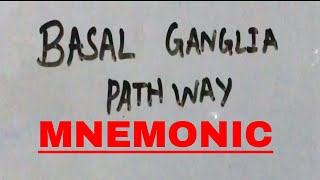 basal ganglia (direct and indirect pathway)| mnemonic.