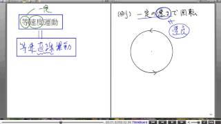高校物理解説講義:「物体の運動」講義9