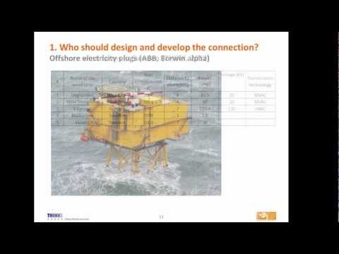 Grid Connection of Offshore Wind Farms by Leonardo Meeus