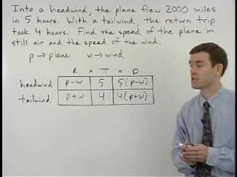 Problems 1 Help Video in High School Math Algebra -- Free Math Help ...